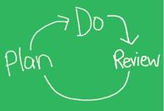 Strategi Pembelajaran Rolling Cognitive