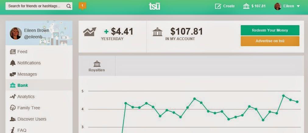 نصائح لزيادة ارباحك في موقع التسو tsu بخطوات بسيطة