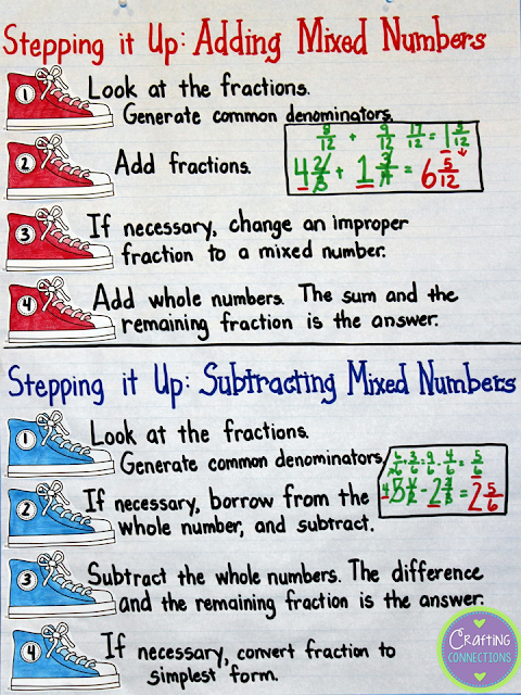 The steps to add and subtract fractions