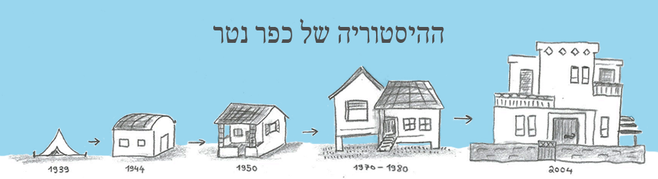 ההיסטוריה של כפר נטר