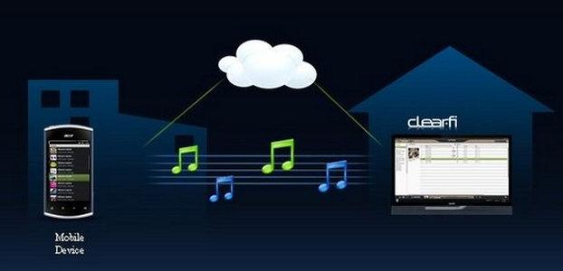 Облачный сервис AcerCloud