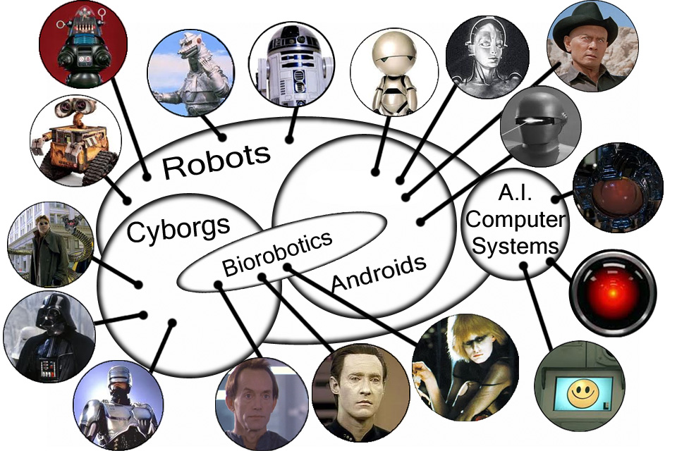 classification of robotics The classification of science see all hide authors and affiliations science 25 dec 1880: vol os-1, issue 27, pp 311-313 doi: 101126/scienceos-127311.