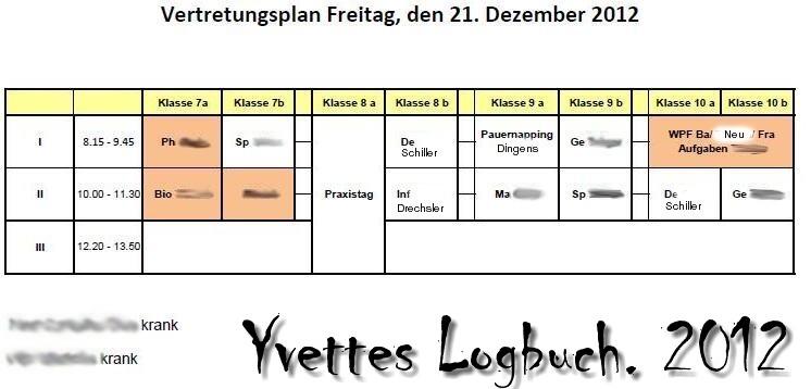 Yvettes Logbuch: 2012
