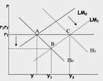 Pengertian cross rate forex