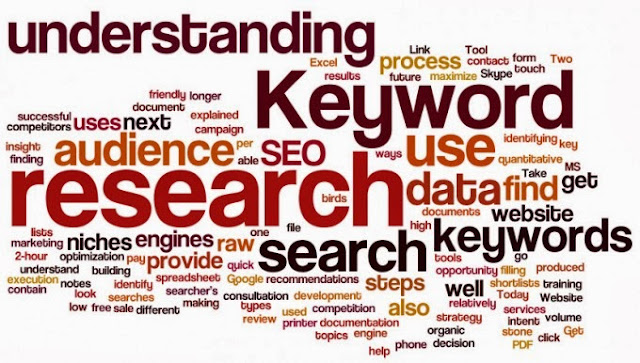keyword research tips,importance of keyword research in seo