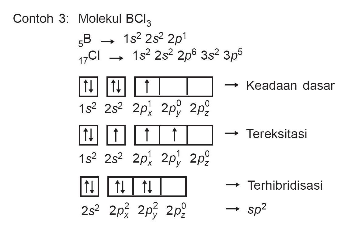 Xef2 Vsepr Teori domain elektron adalahXef2 Vsepr