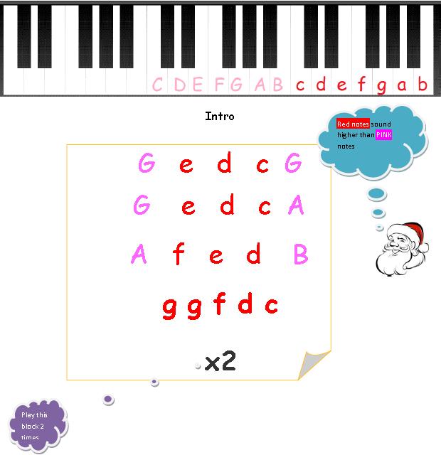 Jingle Bells Piano Piano notes of jingle bells