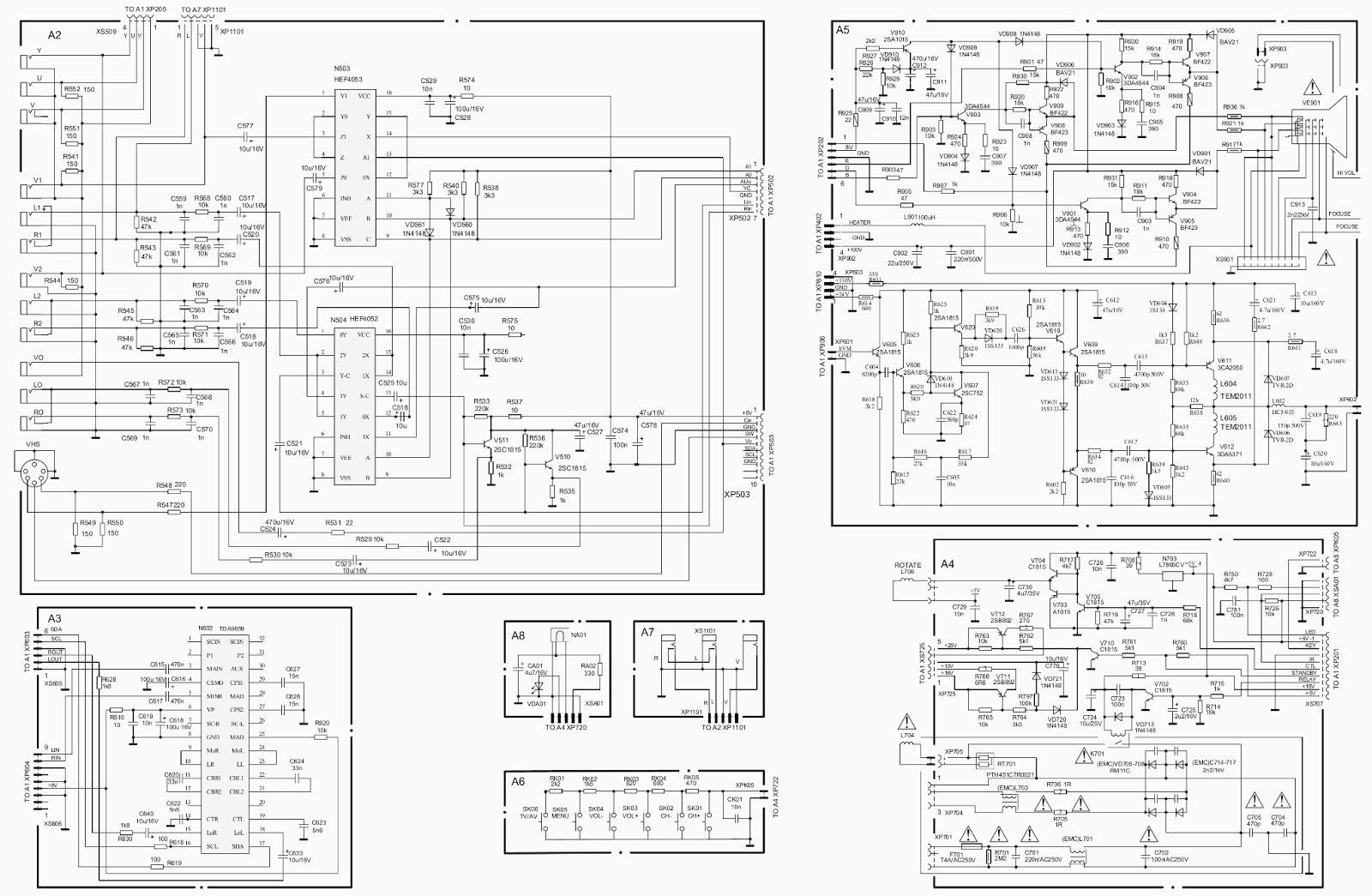 StormwaterBMPManual -- NC BMP Manual Updates
