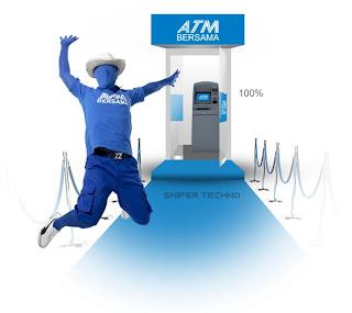 Kode Transfer Bank Untuk ATM Bersama