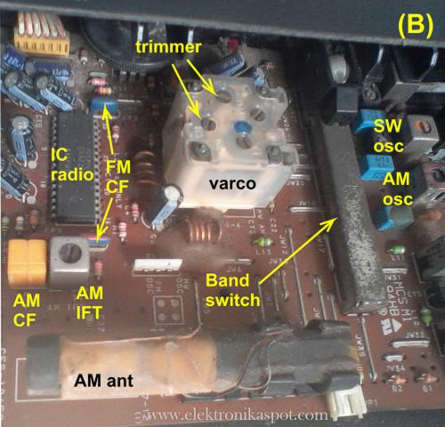 Memperbaiki radio am fm elektronika spot radio inside ccuart Image collections