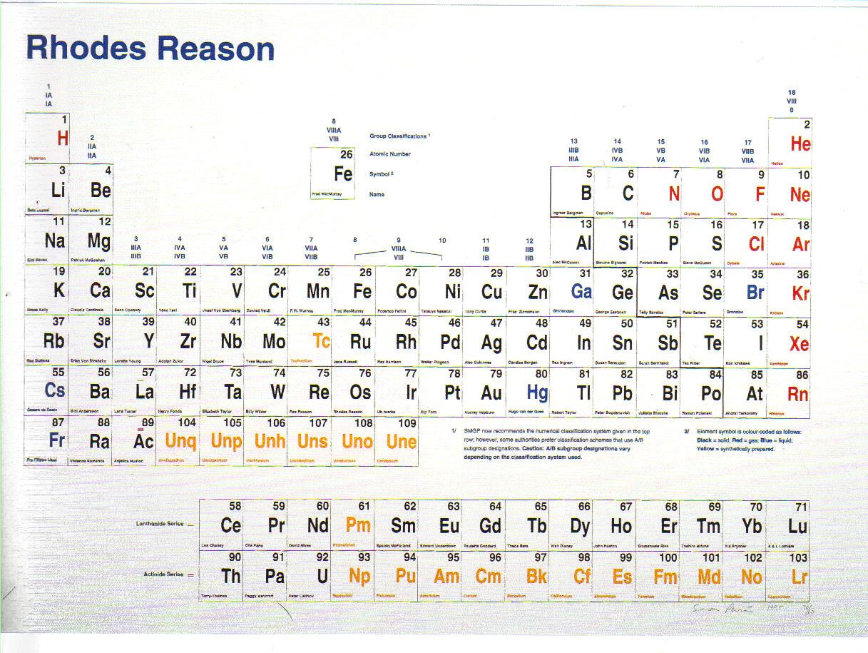 Illuminations i diagrammi d 39 arte di simon patterson - Tavola periodica bianco e nero ...