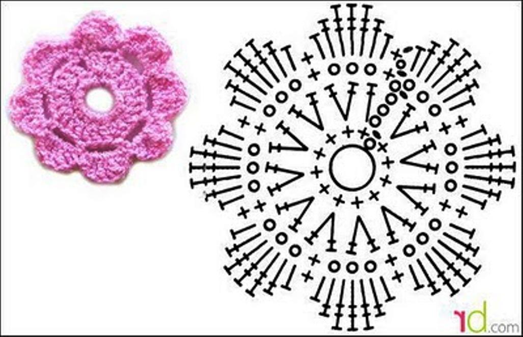 angel: Flores tejidas con Crochet