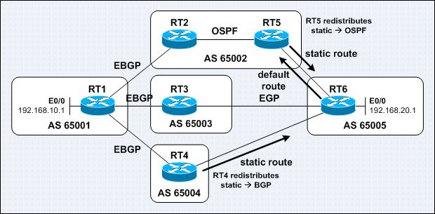 network+setup.PNG