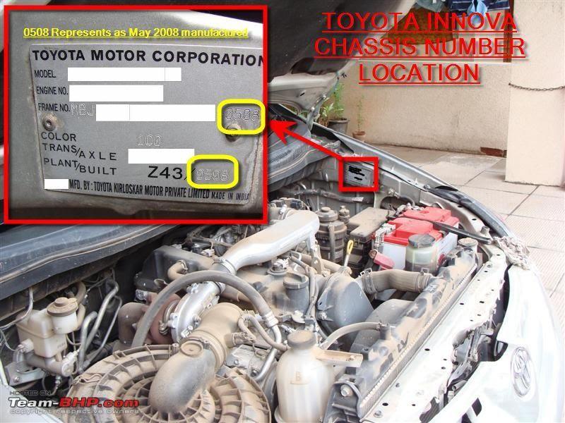 Suzuki Key Code Vin