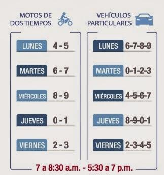 Pico y placa Medellin motos y carros