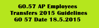 GO.57 AP Employees Transfers 2015 Guidelines GO 57 Date 18.5.2015