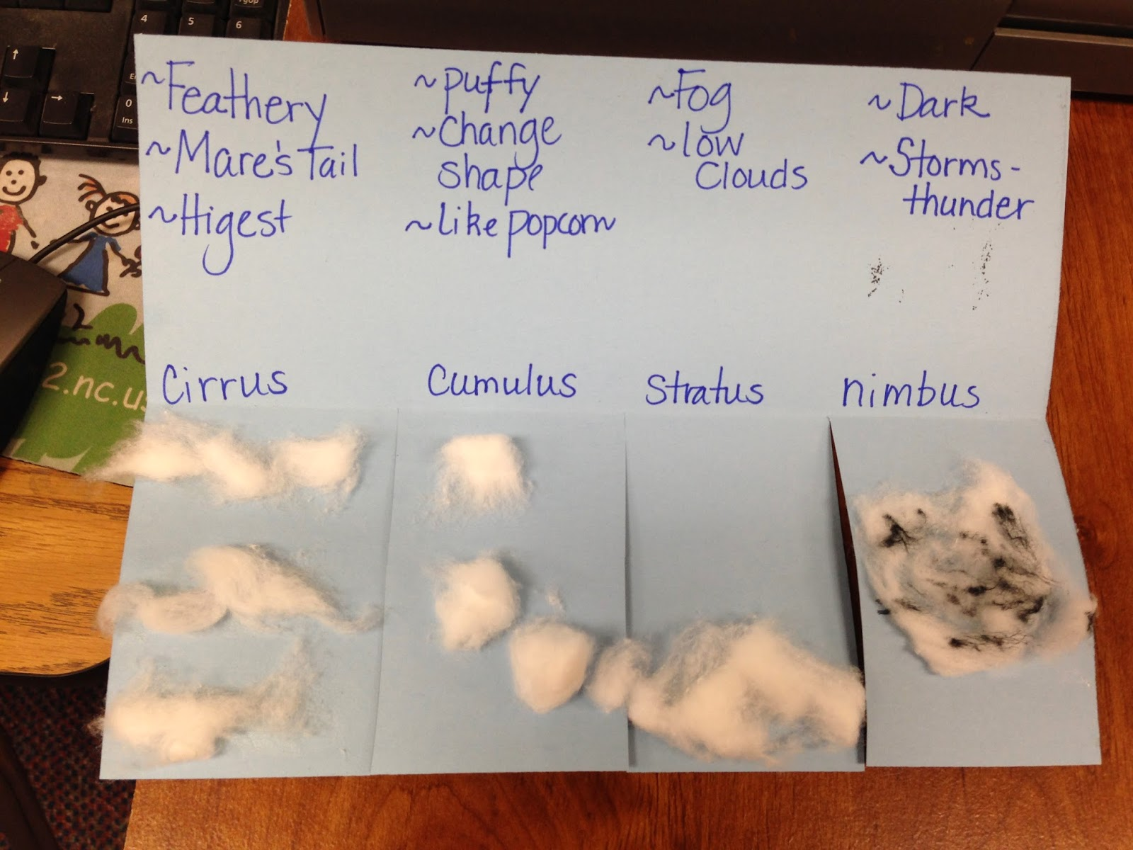 2nd Grade Weather Science, The Schroeder Page