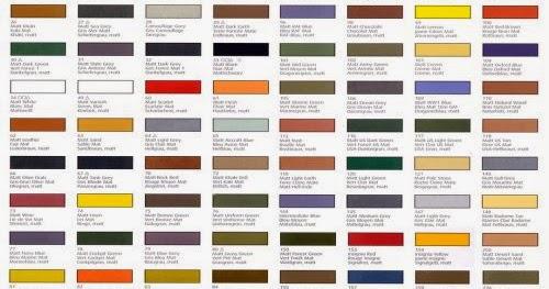 humbrol paint chart: 10mm wargaming humbrol paints