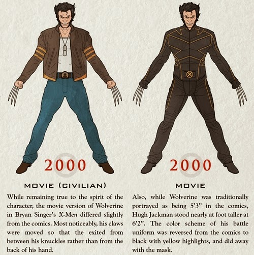 07-The-Wolverine-2000-Infographics-Halloween-Costumes-www-designstack-co