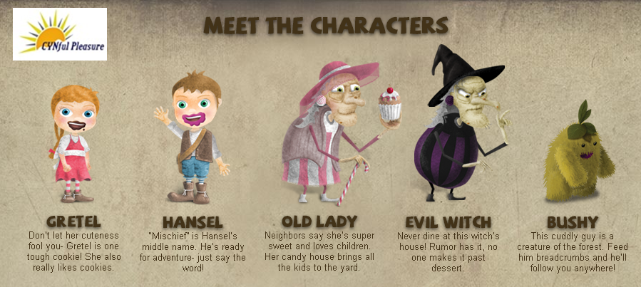 an analysis of the characters in hansel and gretel Hansel and gretel is one of the most famous fairytales by the grimm brothers and it teaches us about the struggle character analyisis hansel is shown as a.