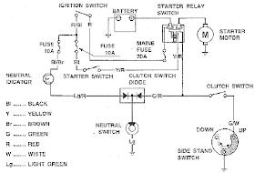 [DIAGRAM_38DE]  New Honda Gold Wing Gl1100 Wiring Diagram Electrical System -  rain.gain.seblock.de | 1983 Gl1100 Aspencade Wiring Diagram Schematic |  | Diagram Source