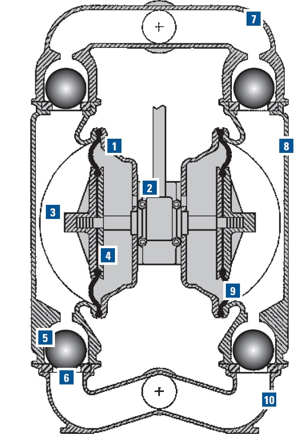 Engineering photosvideos and articels engineering search engine 2 the air chamber is the chamber that houses the air which powers the diaphragms ccuart Choice Image