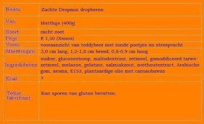 Zachte dropmix (Matthijs)