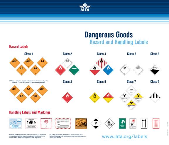 Home / shop / iata dangerous goods publications / signage / dangerous