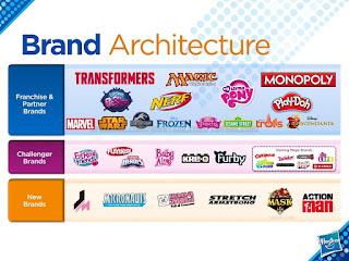"""Il Logo dei MASK è presente tra i """"New Brands"""""""