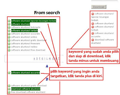 Related Keyword Software Akuntansi