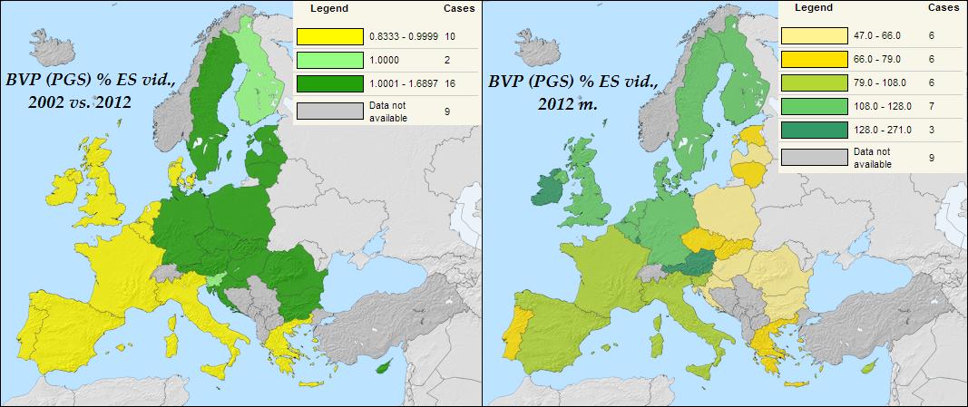 Europos šalių BVP