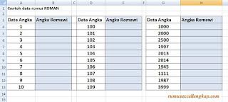 contoh data rumus roman