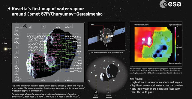MIRO maps water in the coma of Comet 67P/Churyumov-Gerasimenko. Credit: ESA