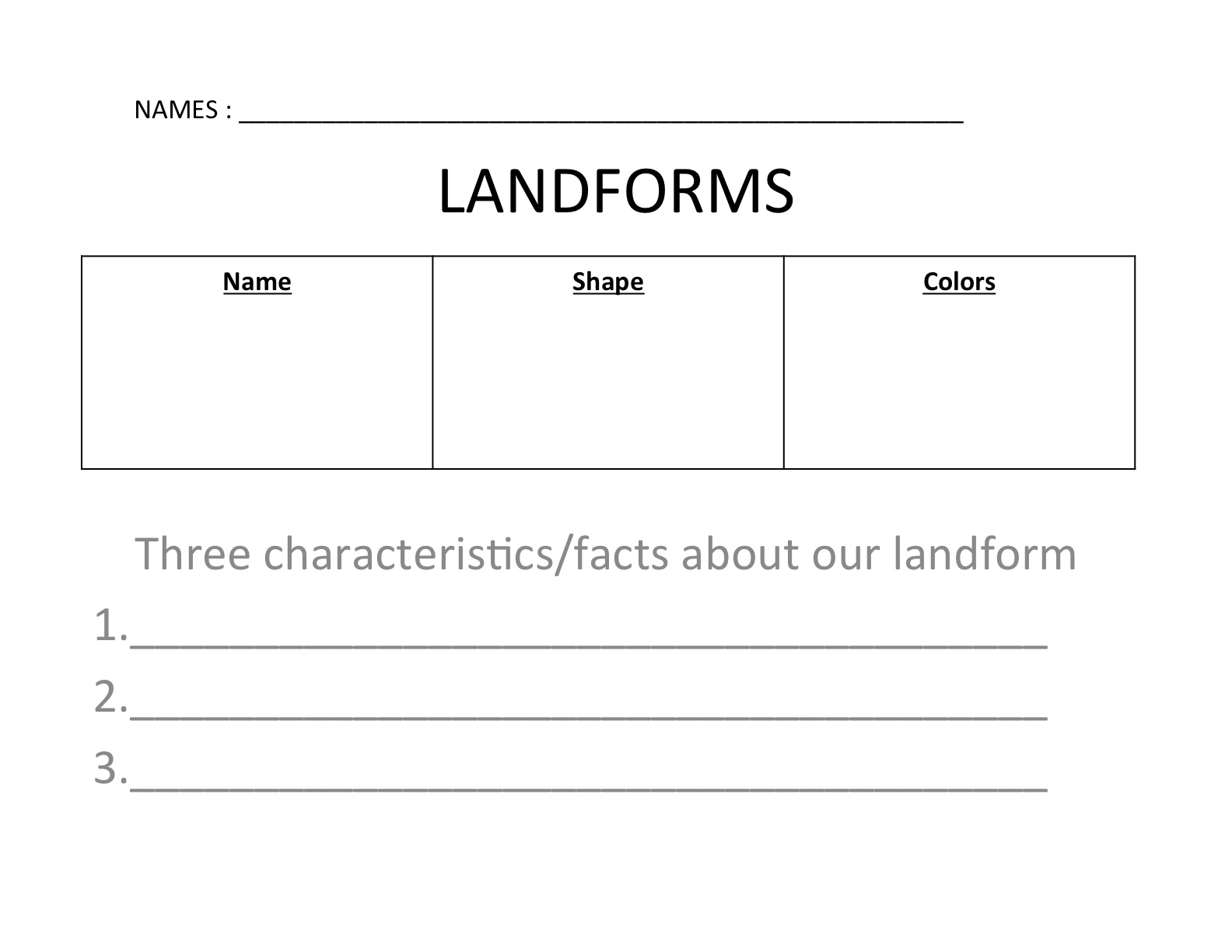 free first grade materials science graphic organizer landforms