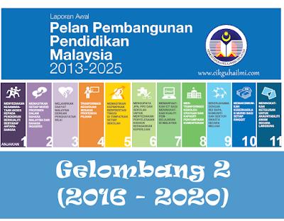 Gelombang 2 (2016 - 2020) Pelan Pembangunan Pendidikan Malaysia