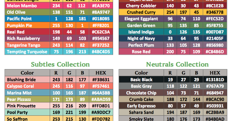Stamping Inspiration Tool Tip Tuesday 2015 2016 Rgb Hex Code