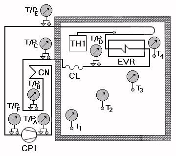 L 39 installation pour r frig rateur domestique schema - Schema electrique refrigerateur no frost ...