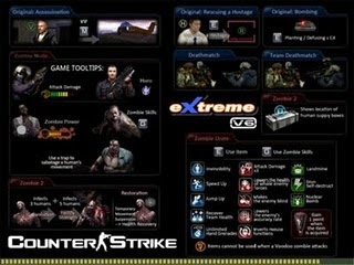 Counter Strike Extreme V6 2011 Free Download