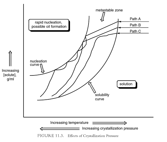 recrystallisation and chemical separations At separations based on the  and by their different physical and chemical  separation of the mixtures of chiral compounds by crystallization )-).