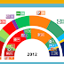 THE NETHERLANDS, March 2015. Peil.nl poll (4)