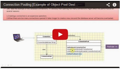 java ee connection pooling example of object pool design