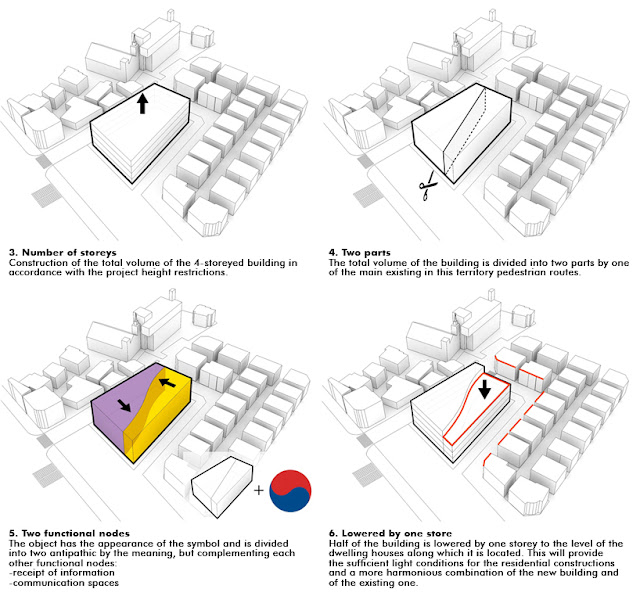 3. Number of storeys: Construction of the total volume of the 4-storeyed building in accordance with the project height restrictions_  4. Two pans: The total volume of the building is divided into two parts by one of the main existing in this territory pedestrian routes. 5. Two functional nodes: The object has the appearance of the symbol and is divided Into two anhpathic by the meaning, but complementing each other functional nodes: -receipt of information -communication spaces  6. Lowered by one store: Half of the building is lowered by one store y to the level of the dwelling houses along which it is located_ This will provide the sufficient light conditions for the residential constructions and a more harmonious combination of the new building and of the existing one_