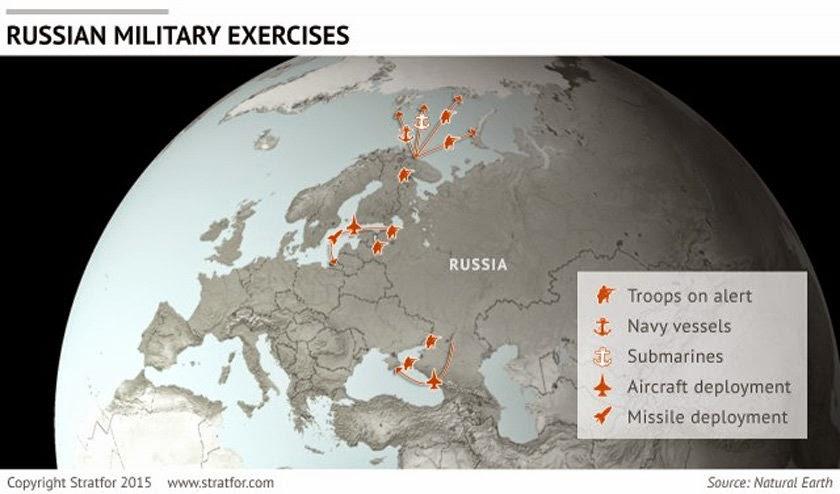 Série de exercícios militares russos, o mais recente em todo o país