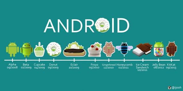 Android 4.4 Kitkat Release date 2013 and Features