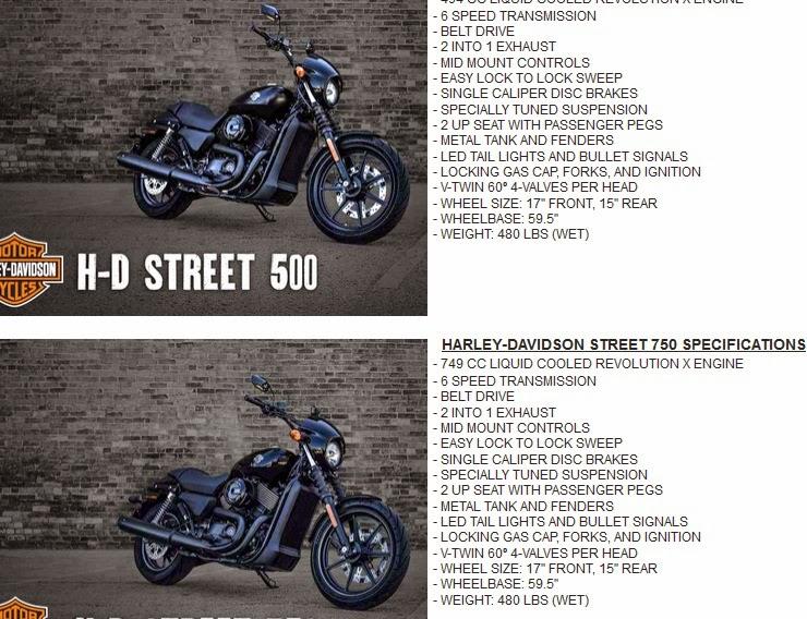 Harley Davidson Street 500 vs 750 Harley Davidson Street 500 vs 750 ...