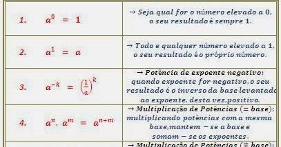 Soluções problemas de matematica