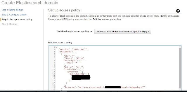 Set Access Policy for ElasticSearch on AWS