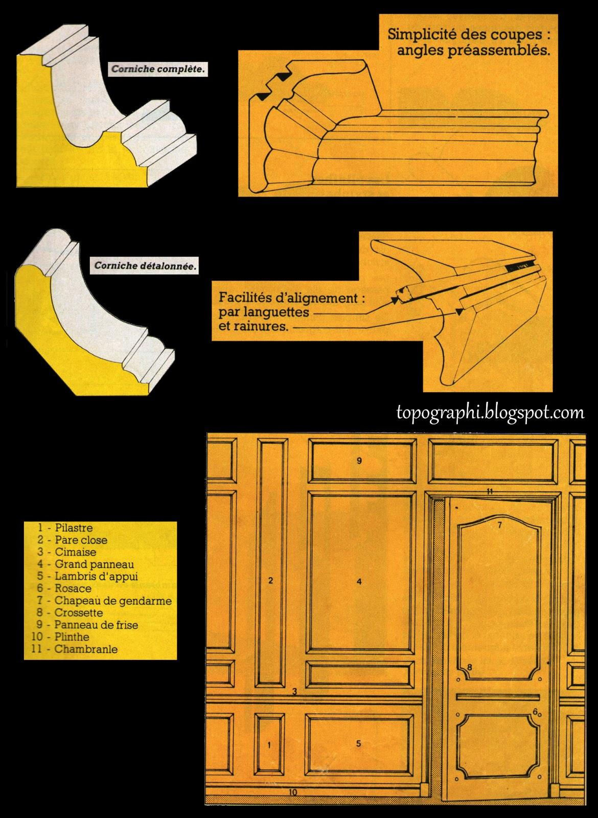 Topographie finitions decoratives baguettes et corniches for Baguettes bois decoratives