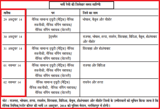 Upcoming Army Direct Recruitment Rally in Betul Police Line Ground (Madhya Pradesh) October/November 2014