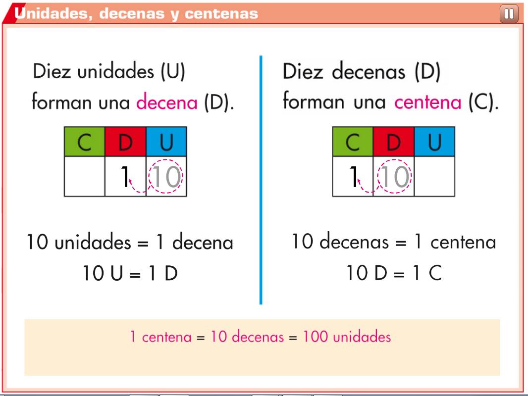 http://www.primerodecarlos.com/TERCERO_PRIMARIA/septiembre/unidad1/mates/aprende_numeros_3_cifras/visor.swf